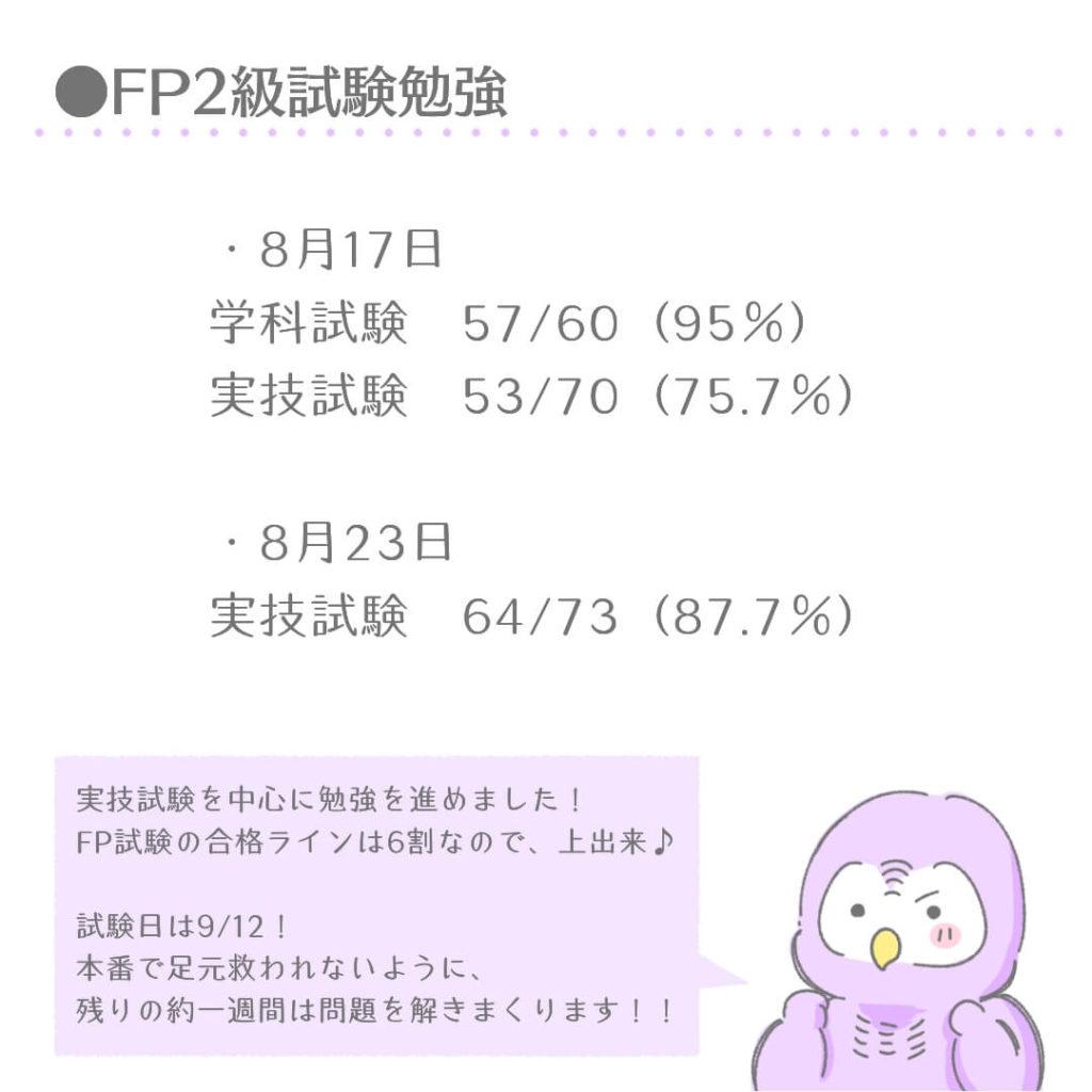 FP2級試験勉強