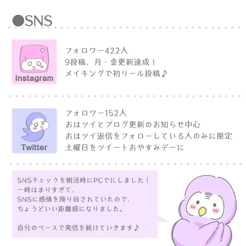 SNS(Instagram・Twitter)