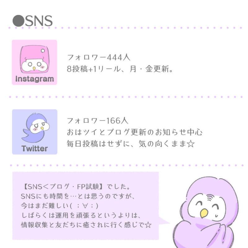 Twitter・Instagram