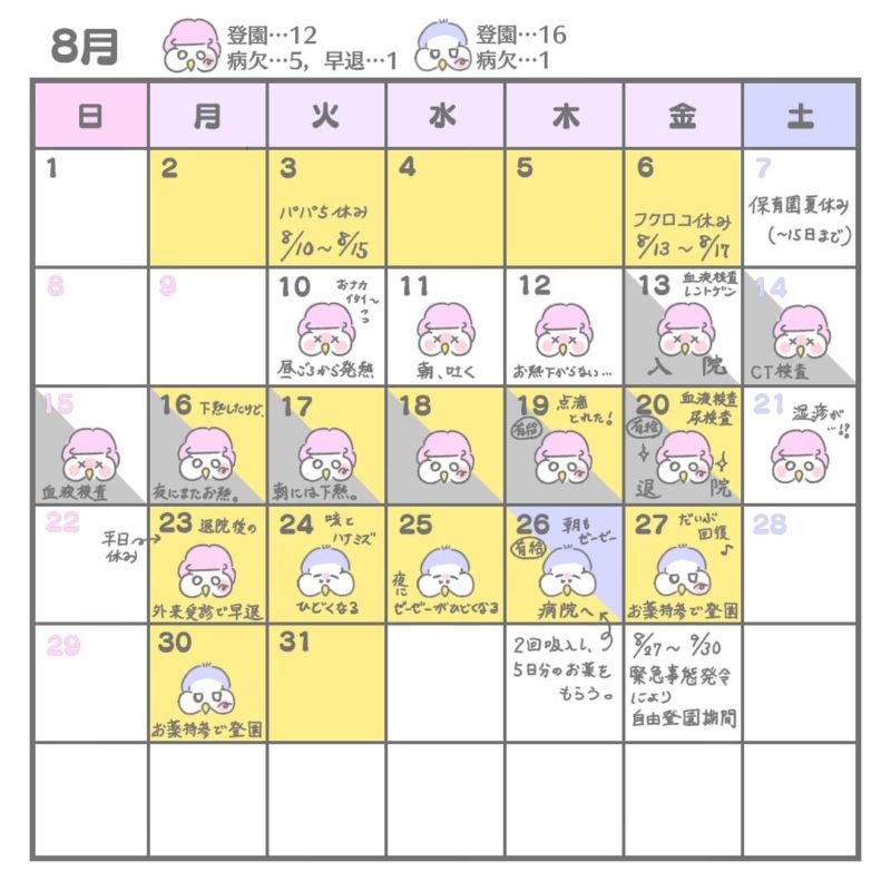 8月登園カレンダー