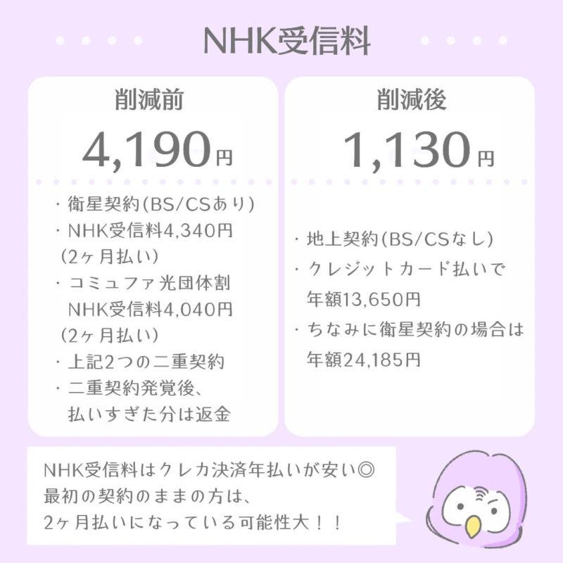 NHK受信料内訳